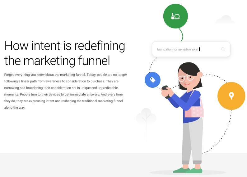 Screenshot of Google article titled How intent is redefinig the marketing funnel.