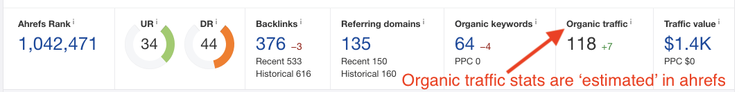 Screenshot explaining that Organic Traffic stats are estimated figures in Ahrefs