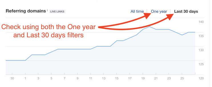 screenshot of date range option in ahrefs for referring domains growth