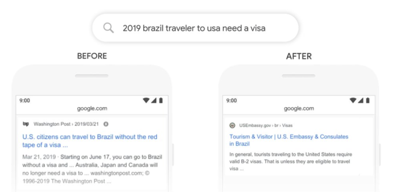 screenshot of a search query before and after BERT about travel from brazil to the U.S.
