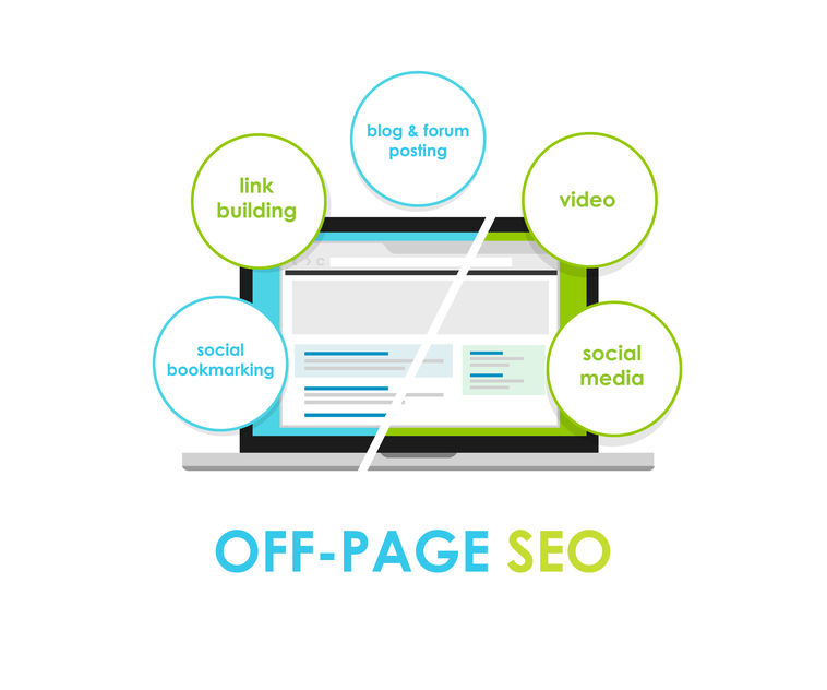 image depicting the aspects of off-page optimization