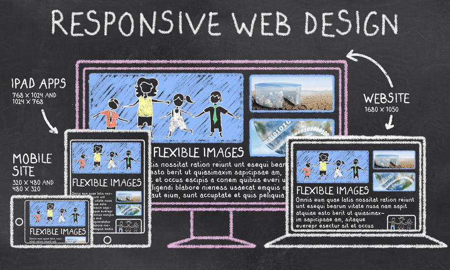 graphic depicting responsive web design